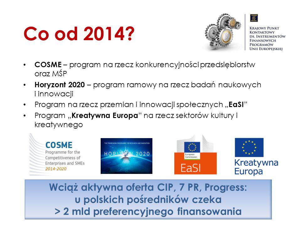 COSME – program na rzecz konkurencyjności przedsiębiorstw oraz MŚP Horyzont 2020 – program ramowy na rzecz badań naukowych i innowacji Program na rzec