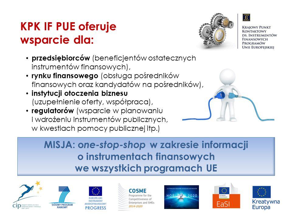 KPK oferuje wsparcie w zakresie instrumentów finansowych we wszystkich programach UE, w których uwzględniono instrumenty finansowe dla przedsiębiorców.