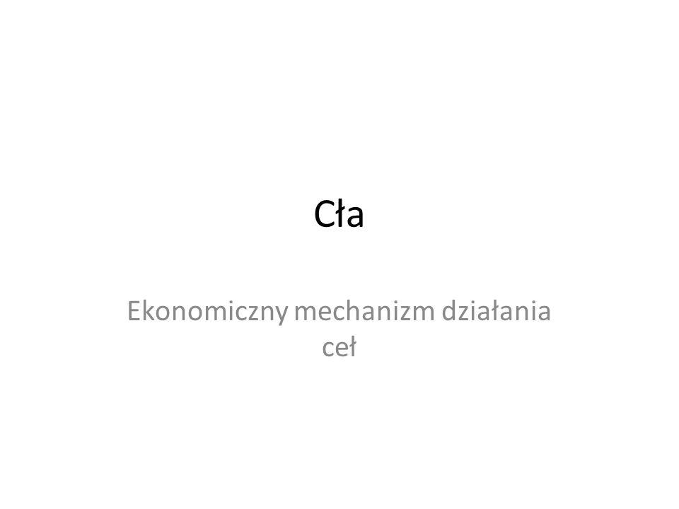 Ekonomiczne skutki wprowadzenia cła na importowany towar x przy stałej elastyczności cenowej popytu Źródło: Bożyk, Misala, Puławski, Międzynarodowe Stosunki Ekonomiczne, PWE, Warszawa 2002r.