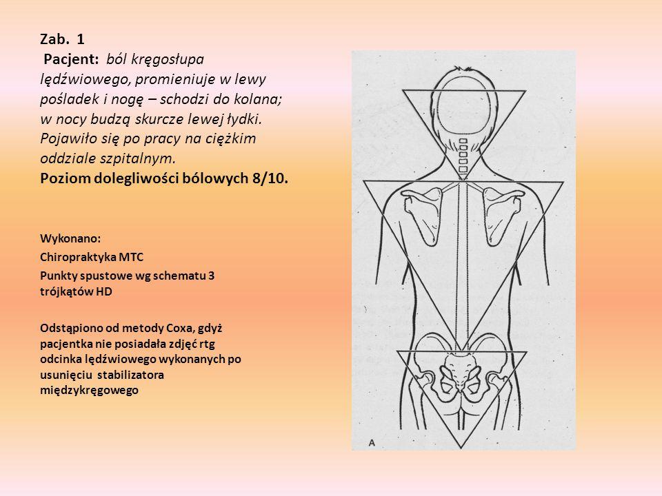 Zab. 1 Pacjent: ból kręgosłupa lędźwiowego, promieniuje w lewy pośladek i nogę – schodzi do kolana; w nocy budzą skurcze lewej łydki. Pojawiło się po
