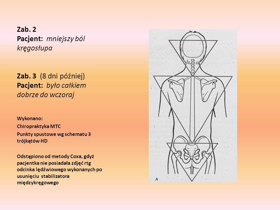 Zab. 2 Pacjent: mniejszy ból kręgosłupa Zab. 3 (8 dni później) Pacjent: było całkiem dobrze do wczoraj Wykonano: Chiropraktyka MTC Punkty spustowe wg