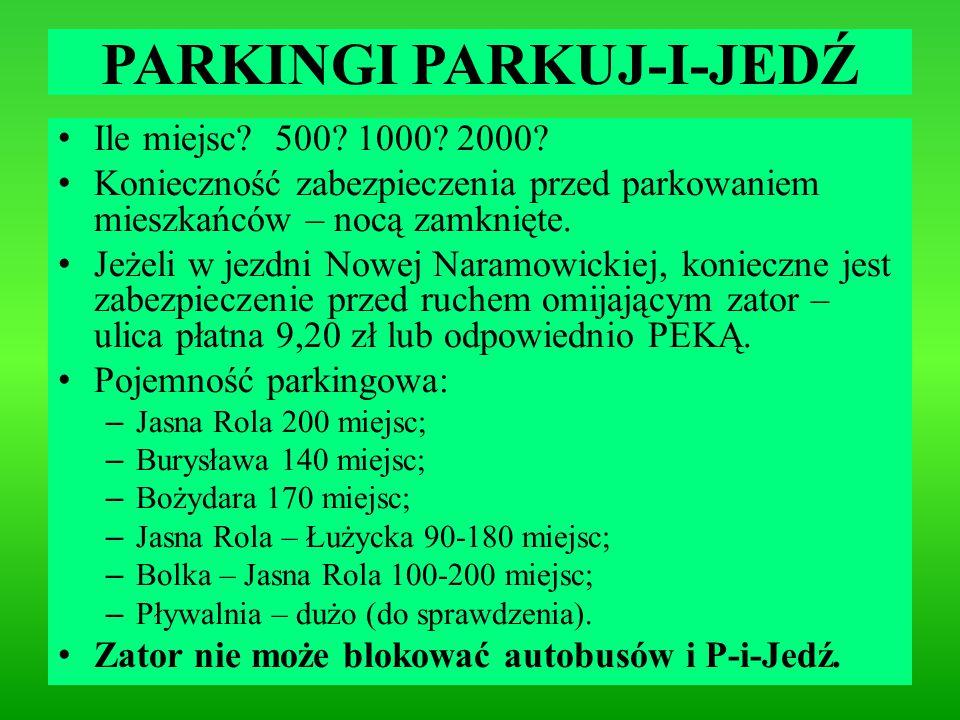 PARKINGI PARKUJ-I-JEDŹ Ile miejsc? 500? 1000? 2000? Konieczność zabezpieczenia przed parkowaniem mieszkańców – nocą zamknięte. Jeżeli w jezdni Nowej N