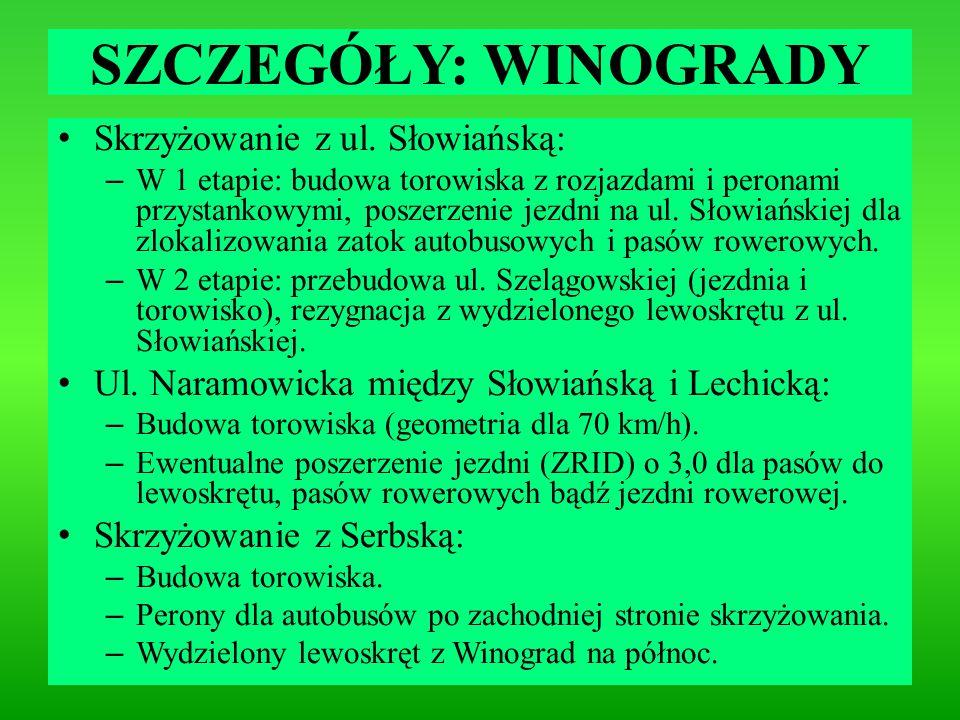 SZCZEGÓŁY: WINOGRADY Skrzyżowanie z ul. Słowiańską: – W 1 etapie: budowa torowiska z rozjazdami i peronami przystankowymi, poszerzenie jezdni na ul. S