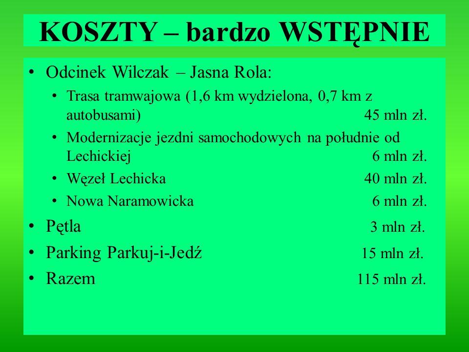 KOSZTY – bardzo WSTĘPNIE Odcinek Wilczak – Jasna Rola: Trasa tramwajowa (1,6 km wydzielona, 0,7 km z autobusami) 45 mln zł. Modernizacje jezdni samoch