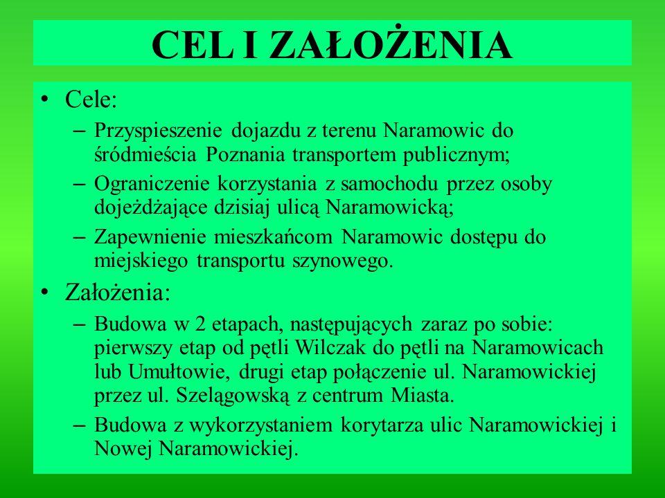 CEL I ZAŁOŻENIA Cele: – Przyspieszenie dojazdu z terenu Naramowic do śródmieścia Poznania transportem publicznym; – Ograniczenie korzystania z samocho