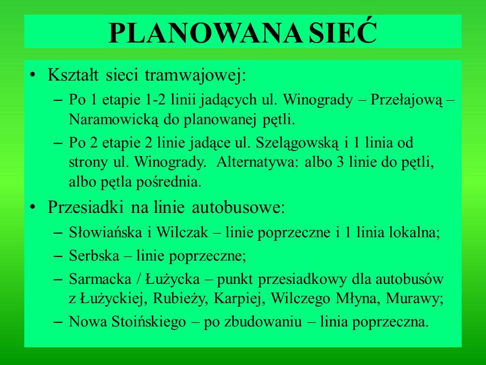 PLANOWANA SIEĆ Kształt sieci tramwajowej: – Po 1 etapie 1-2 linii jadących ul. Winogrady – Przełajową – Naramowicką do planowanej pętli. – Po 2 etapie