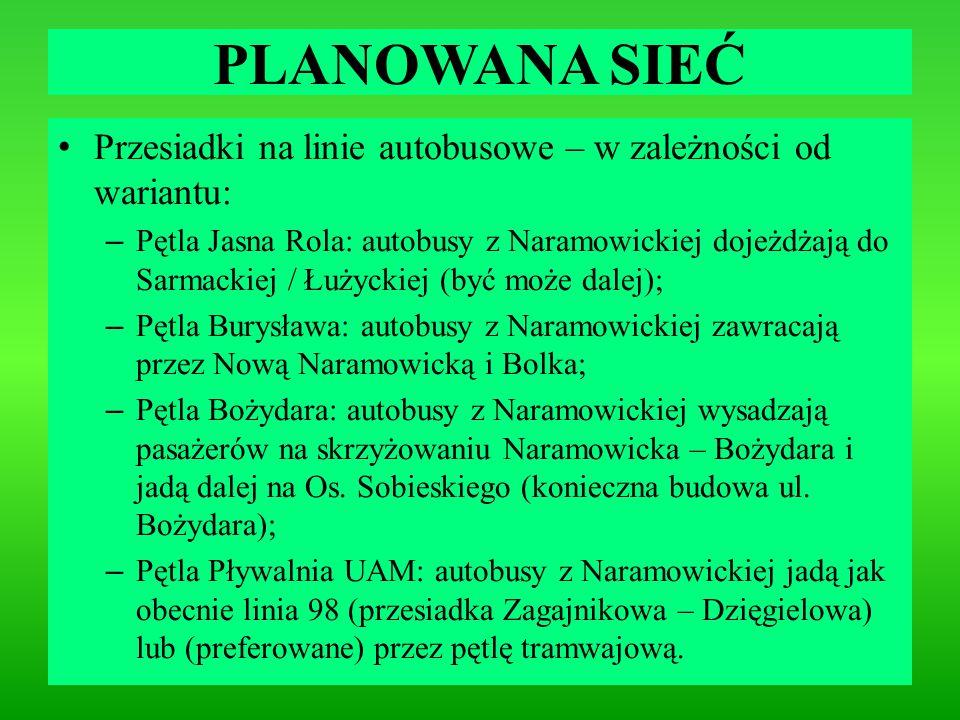PLANOWANA SIEĆ Przesiadki na linie autobusowe – w zależności od wariantu: – Pętla Jasna Rola: autobusy z Naramowickiej dojeżdżają do Sarmackiej / Łuży