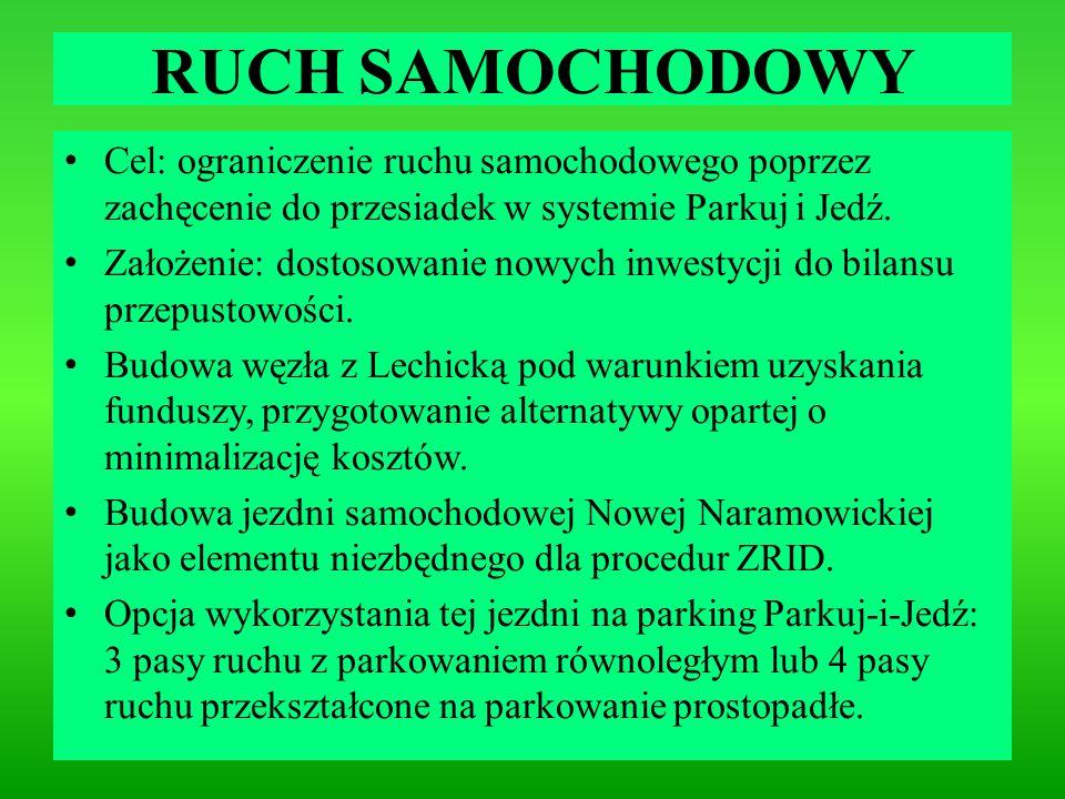 RUCH SAMOCHODOWY Cel: ograniczenie ruchu samochodowego poprzez zachęcenie do przesiadek w systemie Parkuj i Jedź. Założenie: dostosowanie nowych inwes