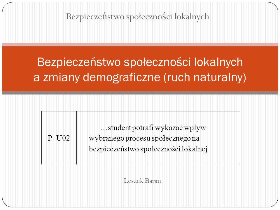 Bezpiecze ń stwo społeczno ś ci lokalnych Bezpieczeństwo społeczności lokalnych a zmiany demograficzne (ruch naturalny) Leszek Baran P_U02 …student po