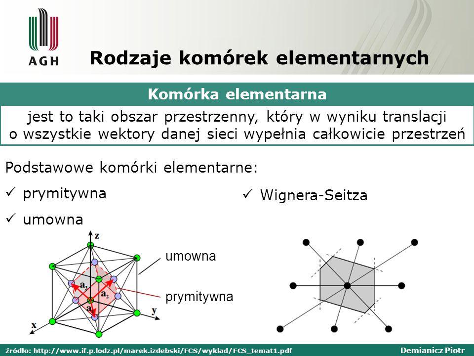 Rodzaje komórek elementarnych Komórka elementarna jest to taki obszar przestrzenny, który w wyniku translacji o wszystkie wektory danej sieci wypełnia całkowicie przestrzeń Podstawowe komórki elementarne: prymitywna umowna Wignera-Seitza umowna prymitywna Demianicz Piotr źródło: http://www.if.p.lodz.pl/marek.izdebski/FCS/wyklad/FCS_temat1.pdf