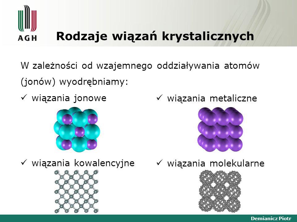 Demianicz Piotr Rodzaje wiązań krystalicznych W zależności od wzajemnego oddziaływania atomów (jonów) wyodrębniamy: wiązania jonowe wiązania kowalencyjne wiązania metaliczne wiązania molekularne