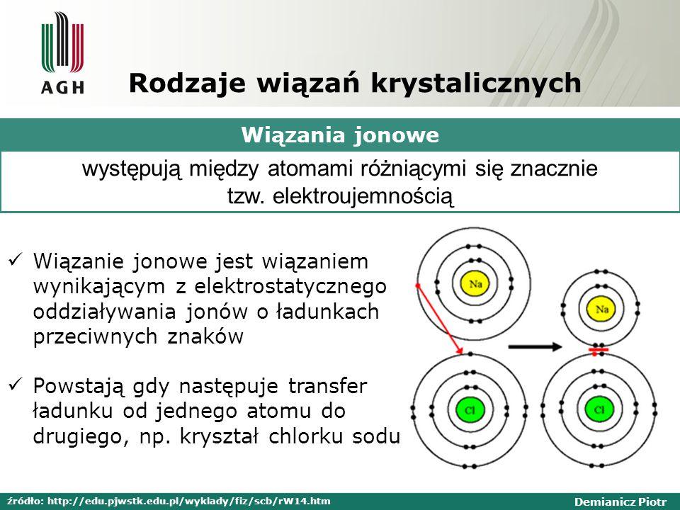 Demianicz Piotr Rodzaje wiązań krystalicznych Wiązania jonowe występują między atomami różniącymi się znacznie tzw. elektroujemnością Wiązanie jonowe