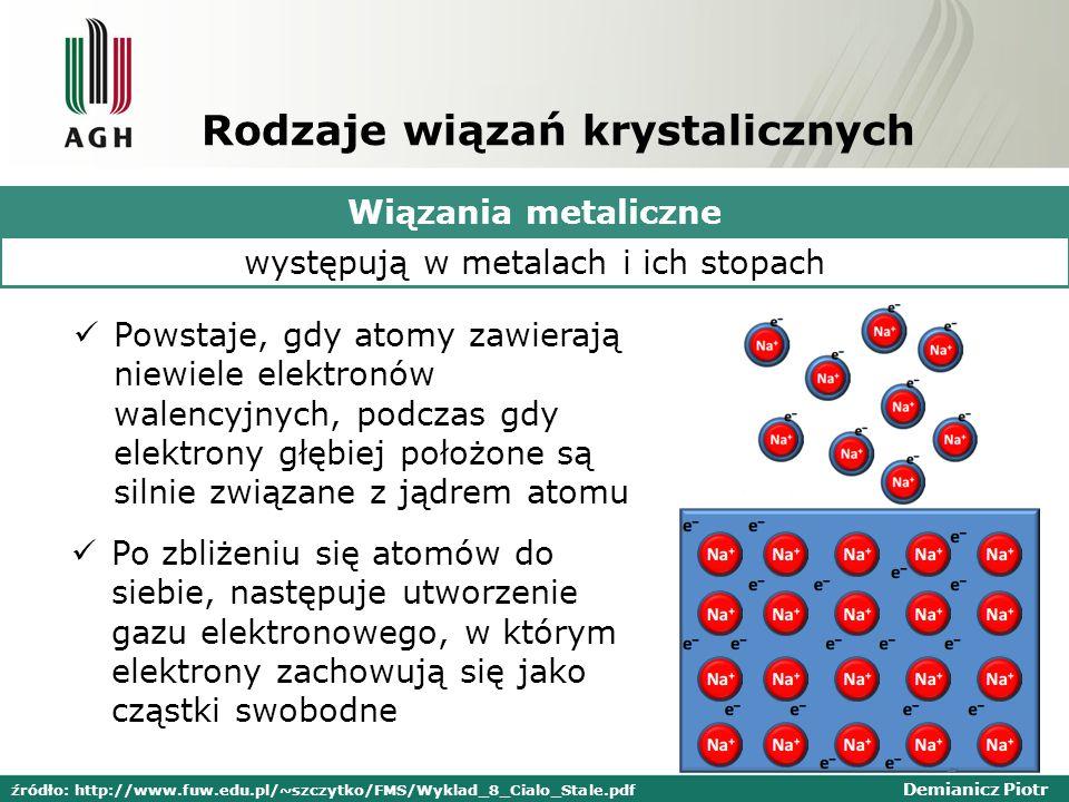 Demianicz Piotr Rodzaje wiązań krystalicznych Wiązania metaliczne występują w metalach i ich stopach Powstaje, gdy atomy zawierają niewiele elektronów walencyjnych, podczas gdy elektrony głębiej położone są silnie związane z jądrem atomu Po zbliżeniu się atomów do siebie, następuje utworzenie gazu elektronowego, w którym elektrony zachowują się jako cząstki swobodne źródło: http://www.fuw.edu.pl/~szczytko/FMS/Wyklad_8_Cialo_Stale.pdf