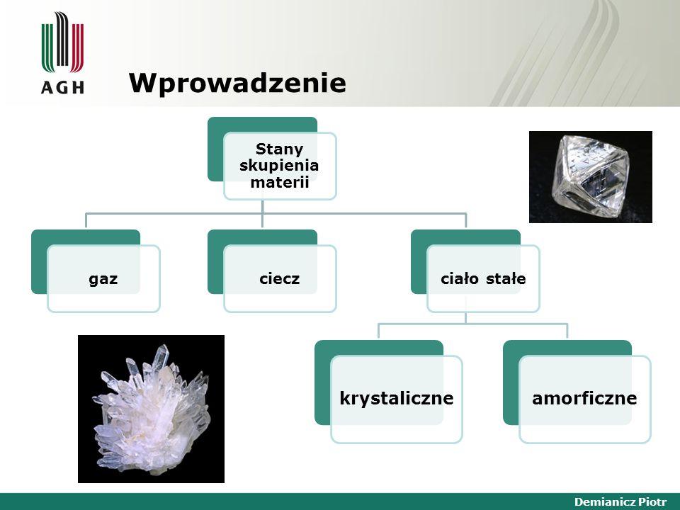 Stany skupienia materii ciało stałe krystaliczneamorficzne gazciecz Demianicz Piotr Wprowadzenie