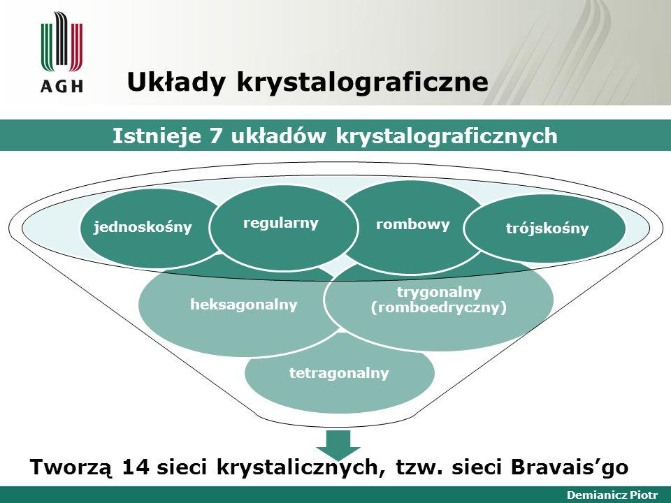 Demianicz Piotr Istnieje 7 układów krystalograficznych Tworzą 14 sieci krystalicznych, tzw. sieci Bravais'go tetragonalny heksagonalny trygonalny (rom