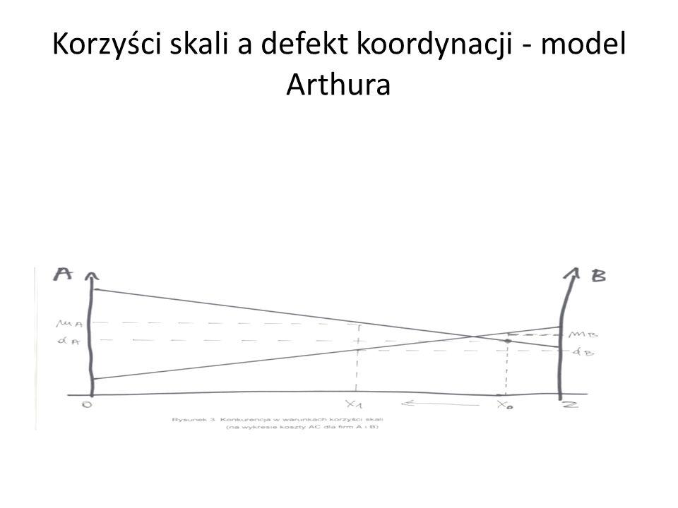 Korzyści skali a defekt koordynacji - model Arthura