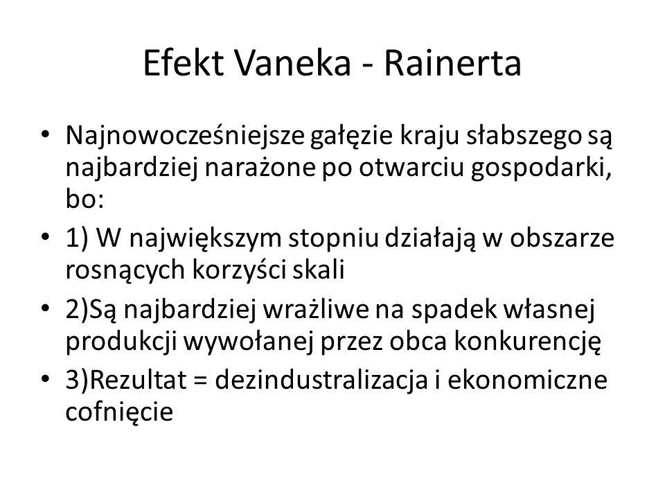 Efekt Vaneka - Rainerta Najnowocześniejsze gałęzie kraju słabszego są najbardziej narażone po otwarciu gospodarki, bo: 1) W największym stopniu działa