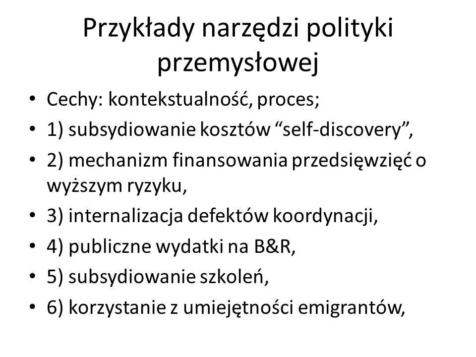 Przykłady narzędzi polityki przemysłowej Cechy: kontekstualność, proces; 1) subsydiowanie kosztów self-discovery , 2) mechanizm finansowania przedsięwzięć o wyższym ryzyku, 3) internalizacja defektów koordynacji, 4) publiczne wydatki na B&R, 5) subsydiowanie szkoleń, 6) korzystanie z umiejętności emigrantów,