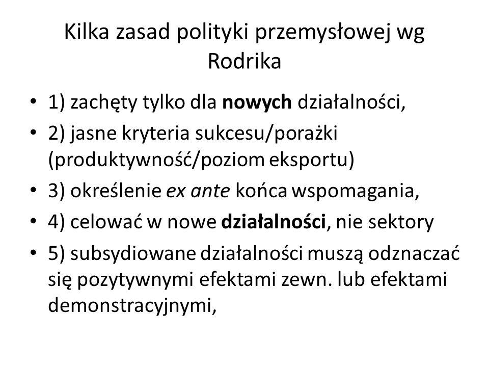 Kilka zasad polityki przemysłowej wg Rodrika 1) zachęty tylko dla nowych działalności, 2) jasne kryteria sukcesu/porażki (produktywność/poziom eksport