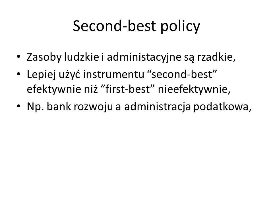 Second-best policy Zasoby ludzkie i administacyjne są rzadkie, Lepiej użyć instrumentu second-best efektywnie niż first-best nieefektywnie, Np.