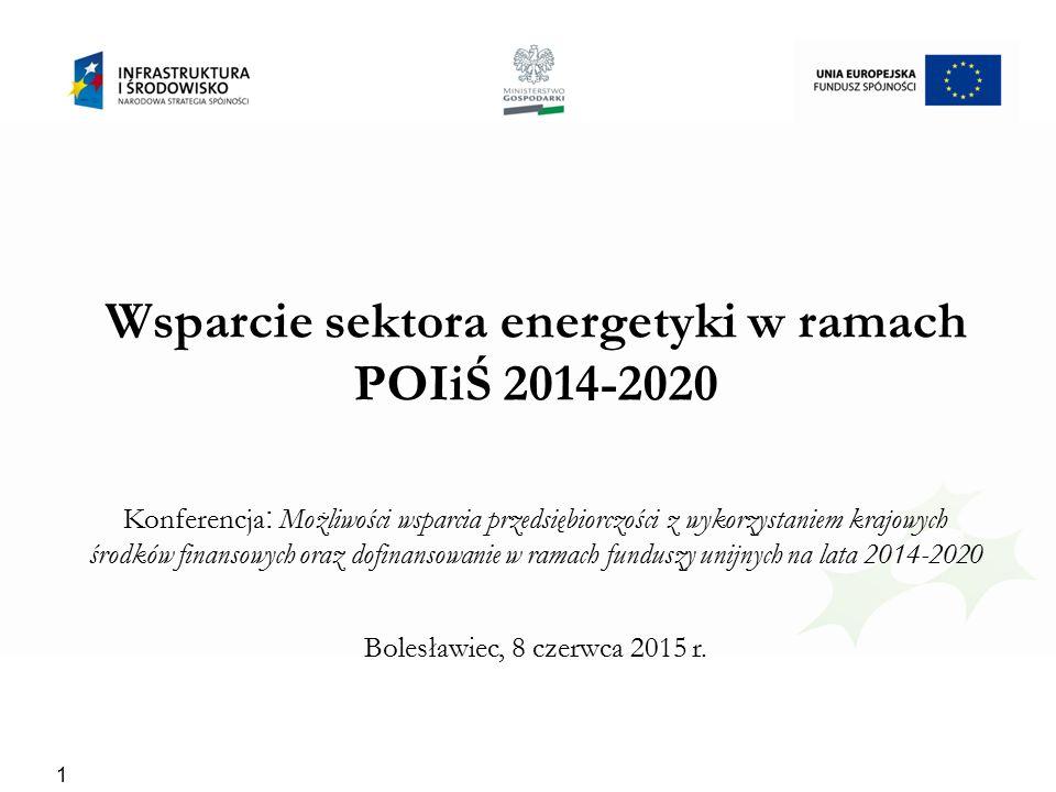 Wspierane sektory w ramach PO IiŚ (mld zł)