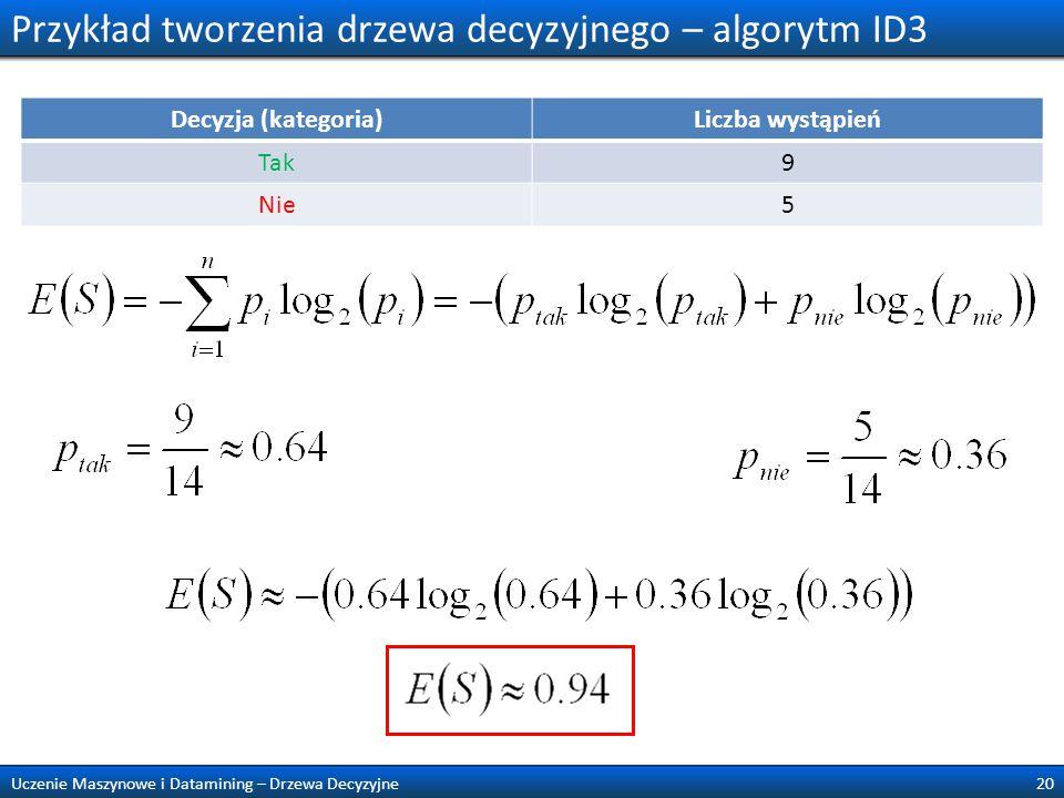 Przykład tworzenia drzewa decyzyjnego – algorytm ID3 20Uczenie Maszynowe i Datamining – Drzewa Decyzyjne Decyzja (kategoria)Liczba wystąpień Tak9 Nie5
