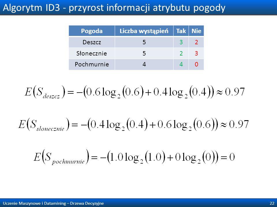 Algorytm ID3 - przyrost informacji atrybutu pogody 22Uczenie Maszynowe i Datamining – Drzewa Decyzyjne PogodaLiczba wystąpieńTakNie Deszcz532 Słoneczn