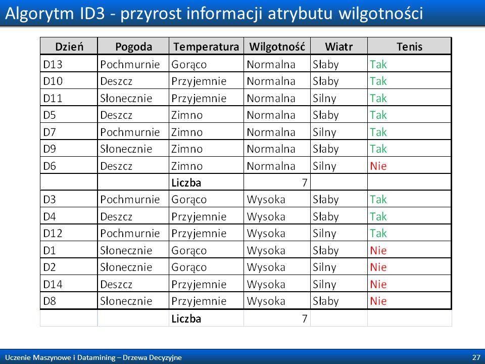 Algorytm ID3 - przyrost informacji atrybutu wilgotności 27Uczenie Maszynowe i Datamining – Drzewa Decyzyjne