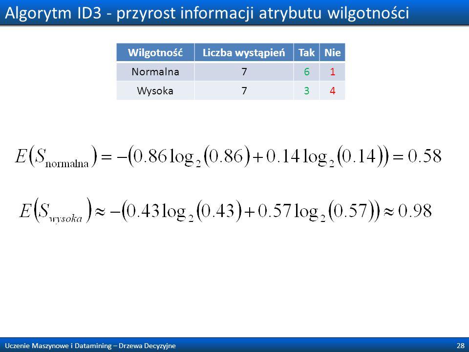 Algorytm ID3 - przyrost informacji atrybutu wilgotności 28Uczenie Maszynowe i Datamining – Drzewa Decyzyjne WilgotnośćLiczba wystąpieńTakNie Normalna7