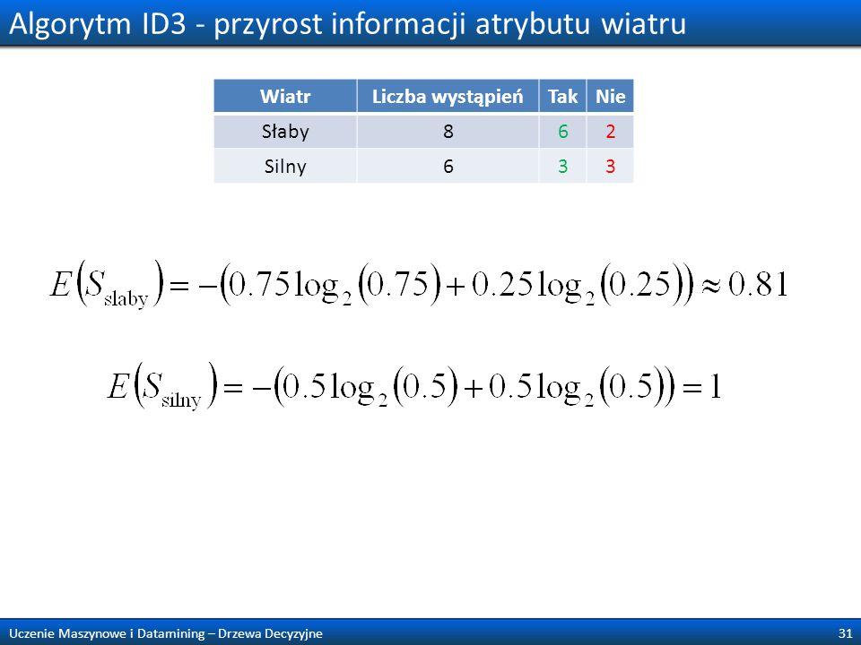 Algorytm ID3 - przyrost informacji atrybutu wiatru 31Uczenie Maszynowe i Datamining – Drzewa Decyzyjne WiatrLiczba wystąpieńTakNie Słaby862 Silny633