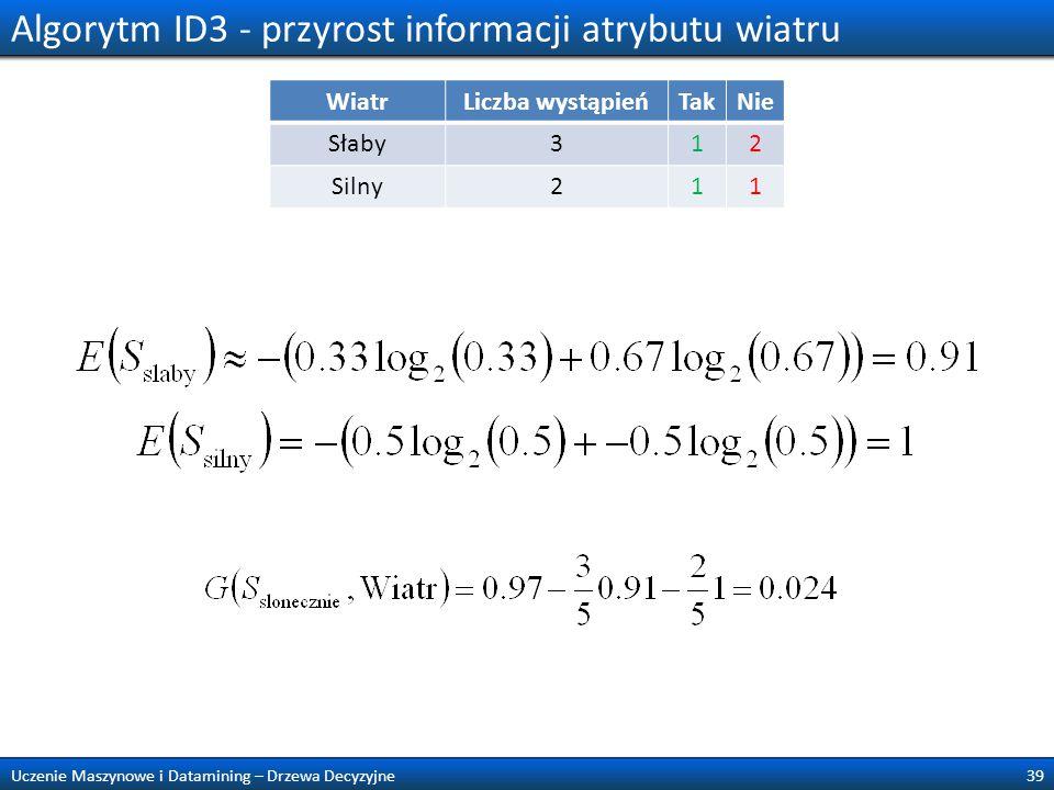Algorytm ID3 - przyrost informacji atrybutu wiatru 39Uczenie Maszynowe i Datamining – Drzewa Decyzyjne WiatrLiczba wystąpieńTakNie Słaby312 Silny211