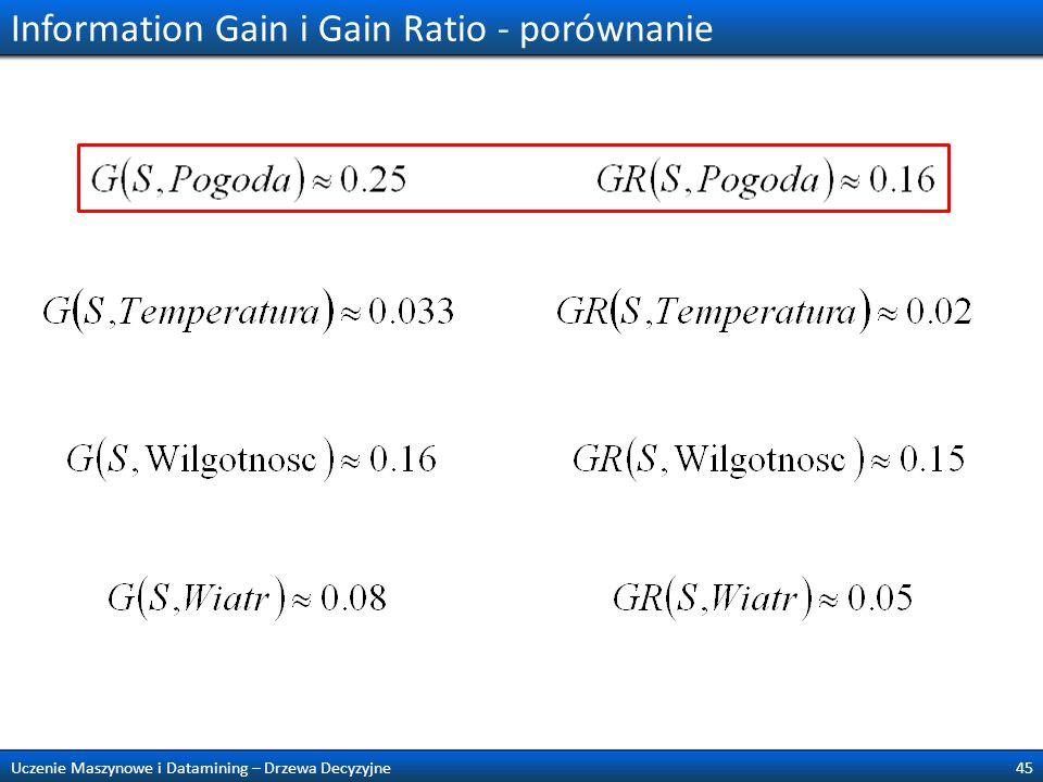 Information Gain i Gain Ratio - porównanie 45Uczenie Maszynowe i Datamining – Drzewa Decyzyjne