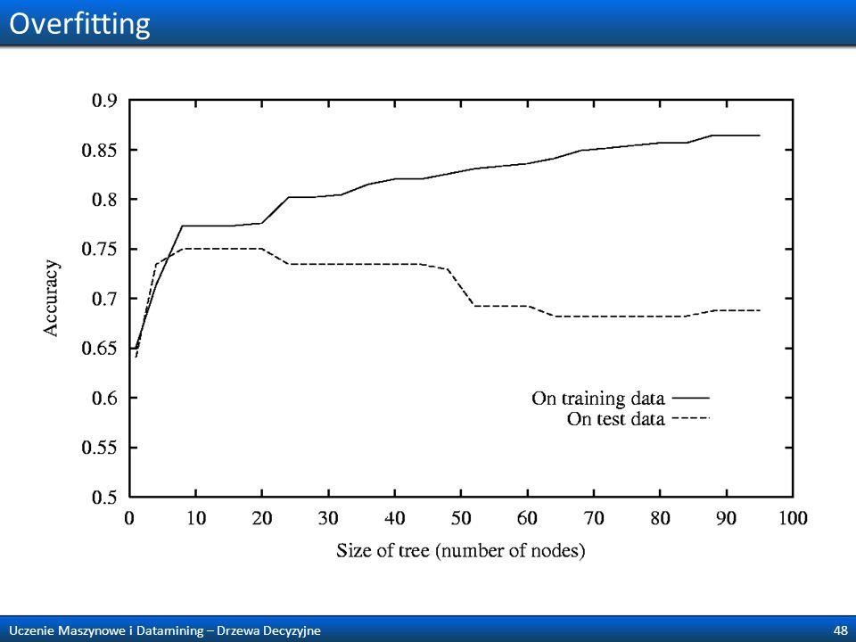 Overfitting 48Uczenie Maszynowe i Datamining – Drzewa Decyzyjne