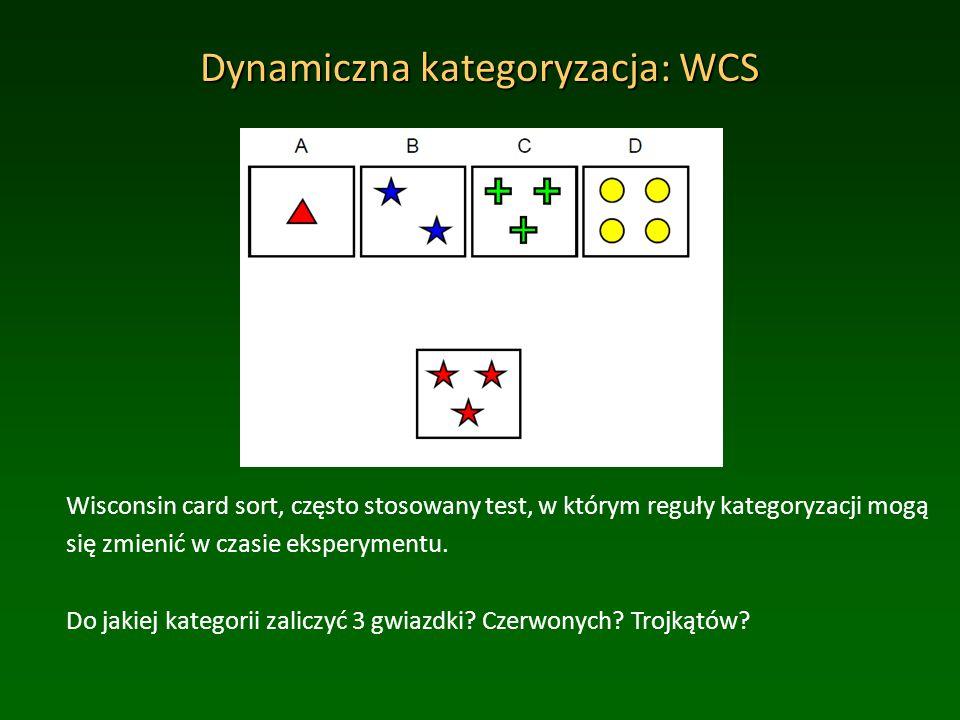 Dynamiczna kategoryzacja: WCS Wisconsin card sort, często stosowany test, w którym reguły kategoryzacji mogą się zmienić w czasie eksperymentu.