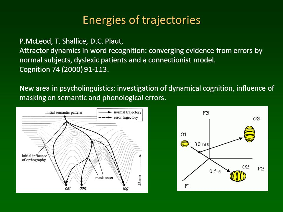 Energies of trajectories P.McLeod, T. Shallice, D.C.
