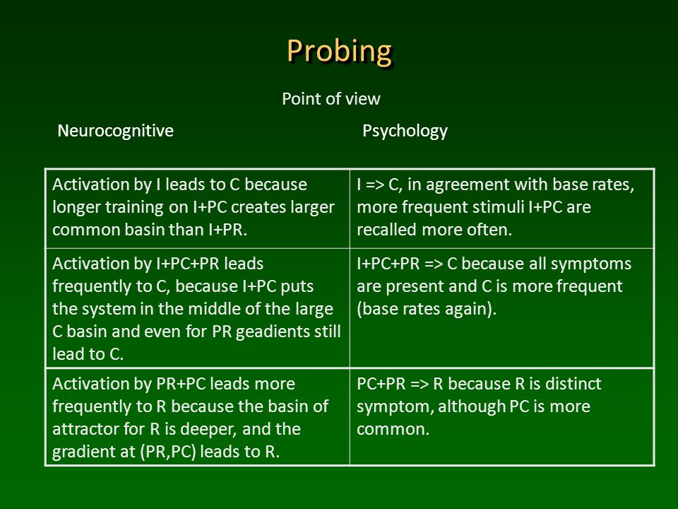 ProbingProbing Neurocognitive Psychology Point of view Activation by I leads to C because longer training on I+PC creates larger common basin than I+PR.
