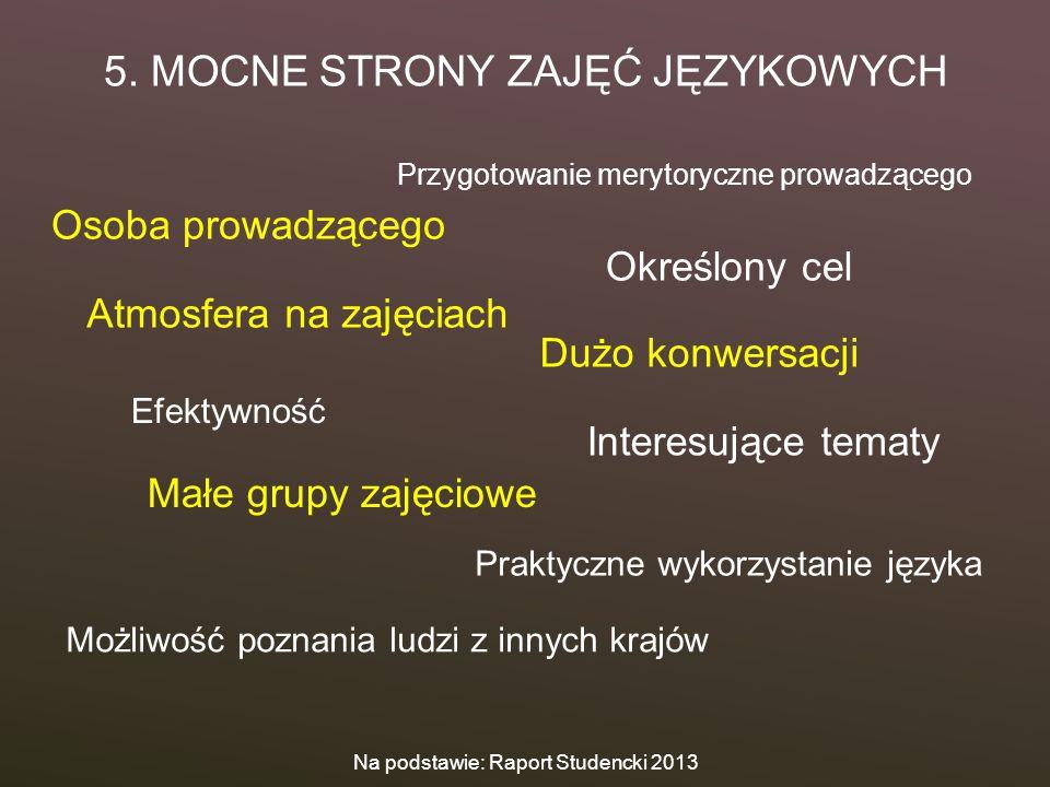 5. MOCNE STRONY ZAJĘĆ JĘZYKOWYCH Osoba prowadzącego Na podstawie: Raport Studencki 2013 Dużo konwersacji Atmosfera na zajęciach Interesujące tematy Ma