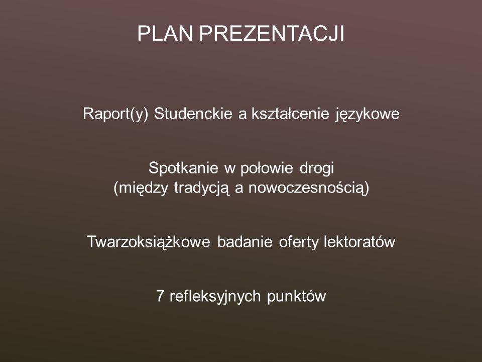 PLAN PREZENTACJI Raport(y) Studenckie a kształcenie językowe Spotkanie w połowie drogi (między tradycją a nowoczesnością) Twarzoksiążkowe badanie oferty lektoratów 7 refleksyjnych punktów