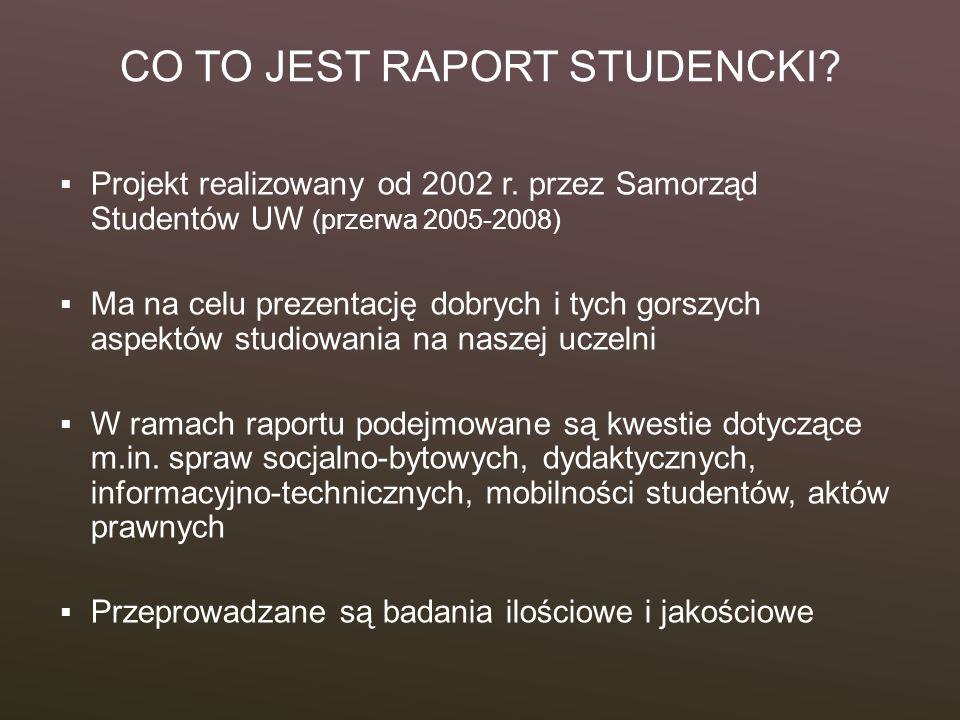 CO TO JEST RAPORT STUDENCKI.  Projekt realizowany od 2002 r.