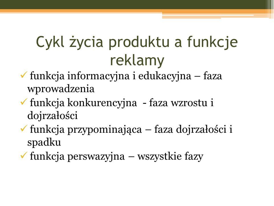 Cykl życia produktu a funkcje reklamy funkcja informacyjna i edukacyjna – faza wprowadzenia funkcja konkurencyjna - faza wzrostu i dojrzałości funkcja
