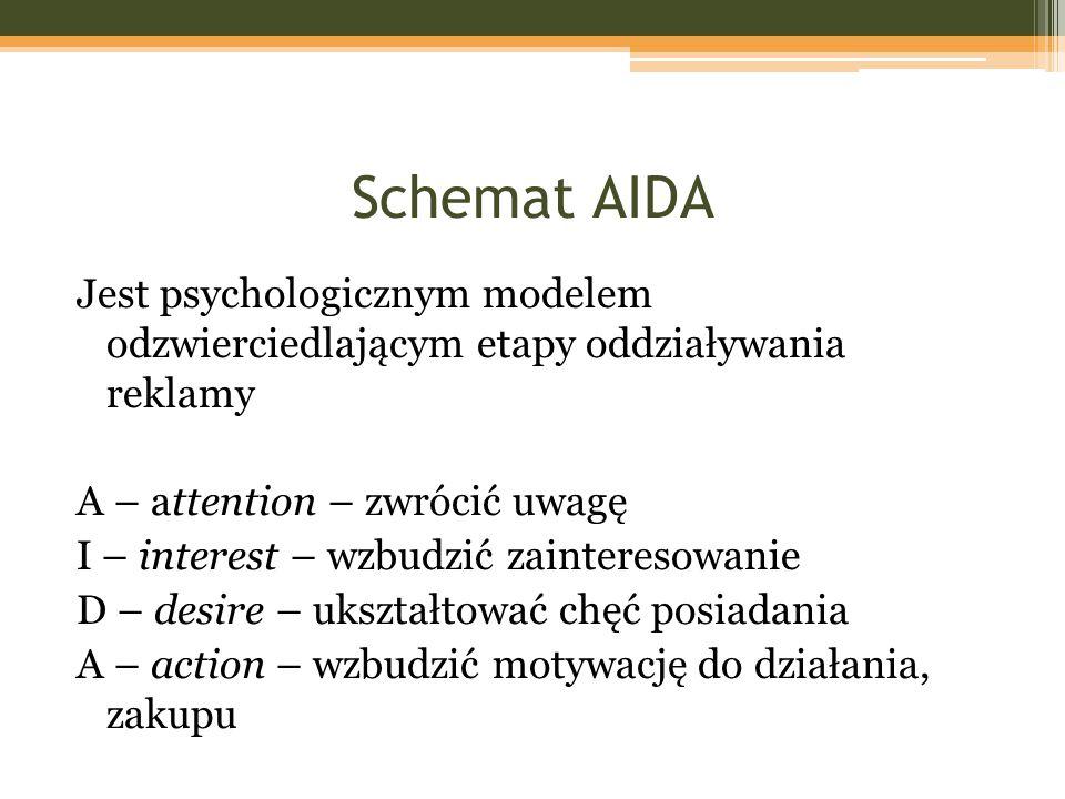 Schemat AIDA Jest psychologicznym modelem odzwierciedlającym etapy oddziaływania reklamy A – attention – zwrócić uwagę I – interest – wzbudzić zainter