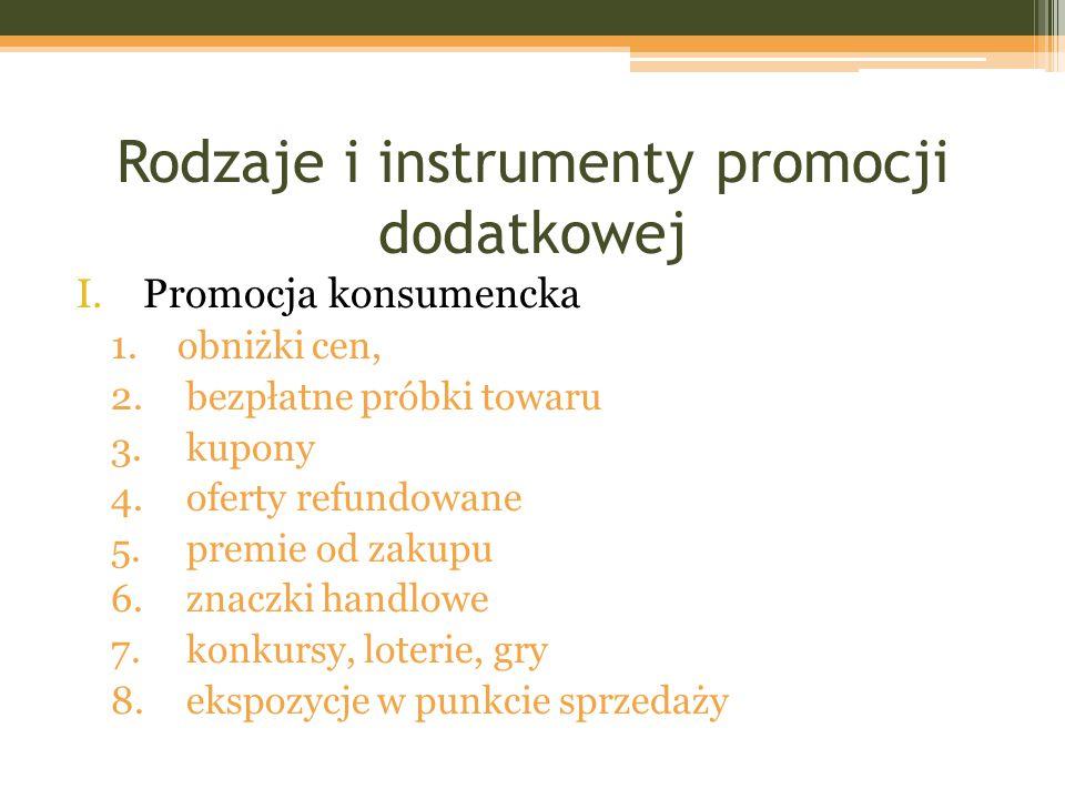 Rodzaje i instrumenty promocji dodatkowej I.Promocja konsumencka 1.obniżki cen, 2. bezpłatne próbki towaru 3. kupony 4. oferty refundowane 5. premie o