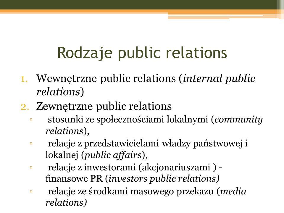 Rodzaje public relations 1.Wewnętrzne public relations (internal public relations) 2.Zewnętrzne public relations ▫ stosunki ze społecznościami lokalny