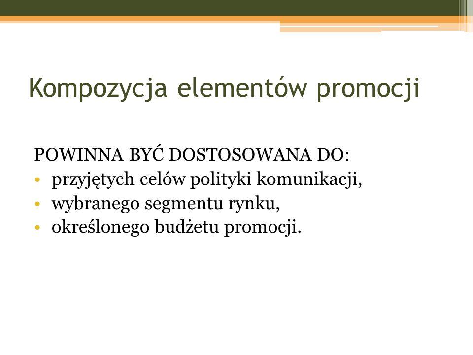 Kompozycja elementów promocji POWINNA BYĆ DOSTOSOWANA DO: przyjętych celów polityki komunikacji, wybranego segmentu rynku, określonego budżetu promocj