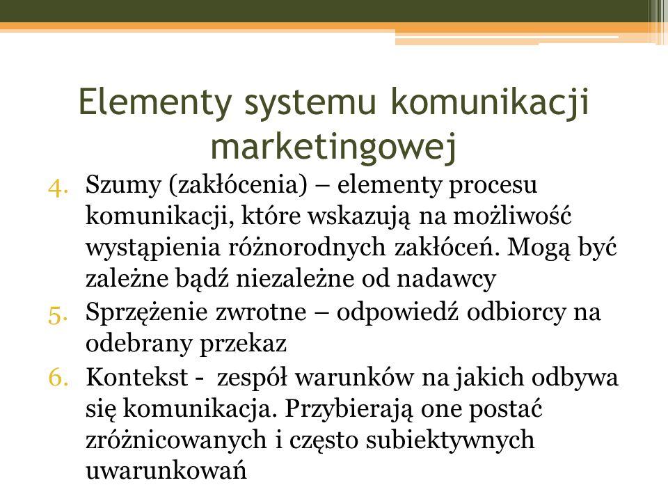 Elementy systemu komunikacji marketingowej 4.Szumy (zakłócenia) – elementy procesu komunikacji, które wskazują na możliwość wystąpienia różnorodnych z