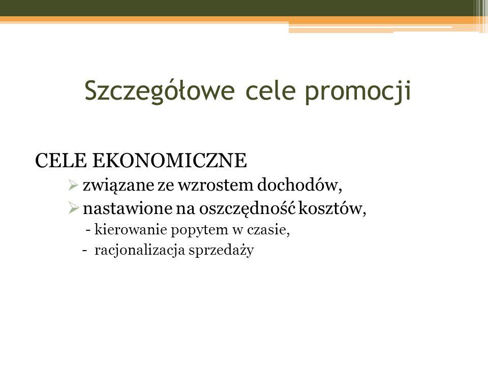 Szczegółowe cele promocji CELE EKONOMICZNE  związane ze wzrostem dochodów,  nastawione na oszczędność kosztów, - kierowanie popytem w czasie, - racj
