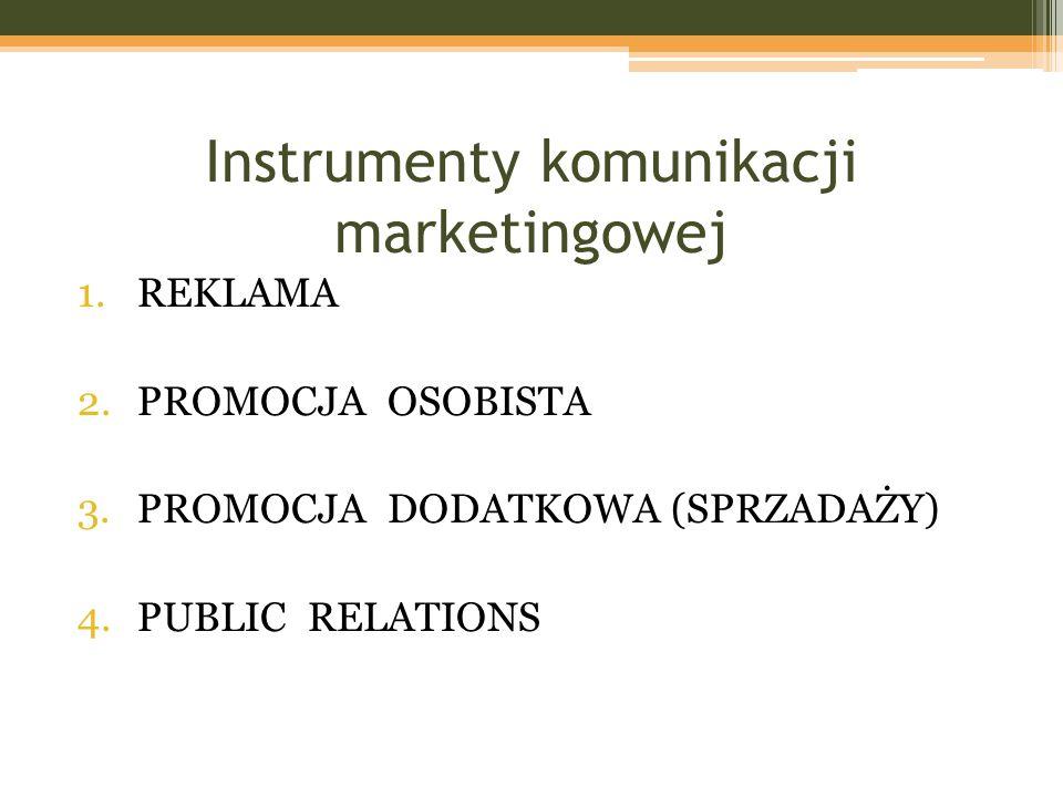 Instrumenty komunikacji marketingowej 1.REKLAMA 2.PROMOCJA OSOBISTA 3.PROMOCJA DODATKOWA (SPRZADAŻY) 4.PUBLIC RELATIONS
