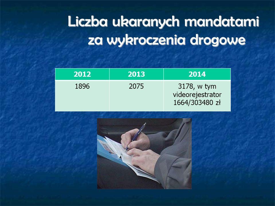 Ujawnienie i eliminowanie z ruchu drogowego kieruj ą cych po alkoholu 2011201220132014 225162124114