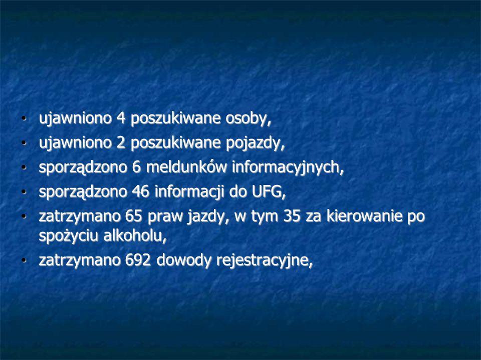 Liczba ukaranych mandatami za wykroczenia drogowe 201220132014 189620753178, w tym videorejestrator 1664/303480 zł