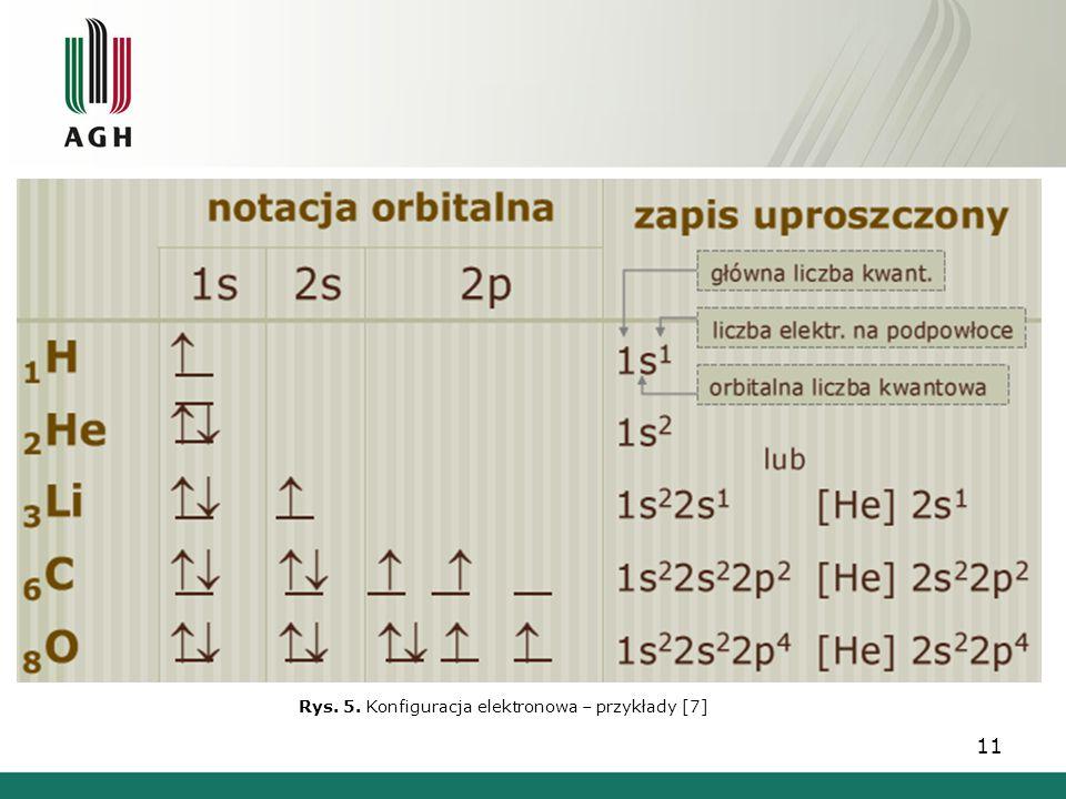 11 Rys. 5. Konfiguracja elektronowa – przykłady [7]